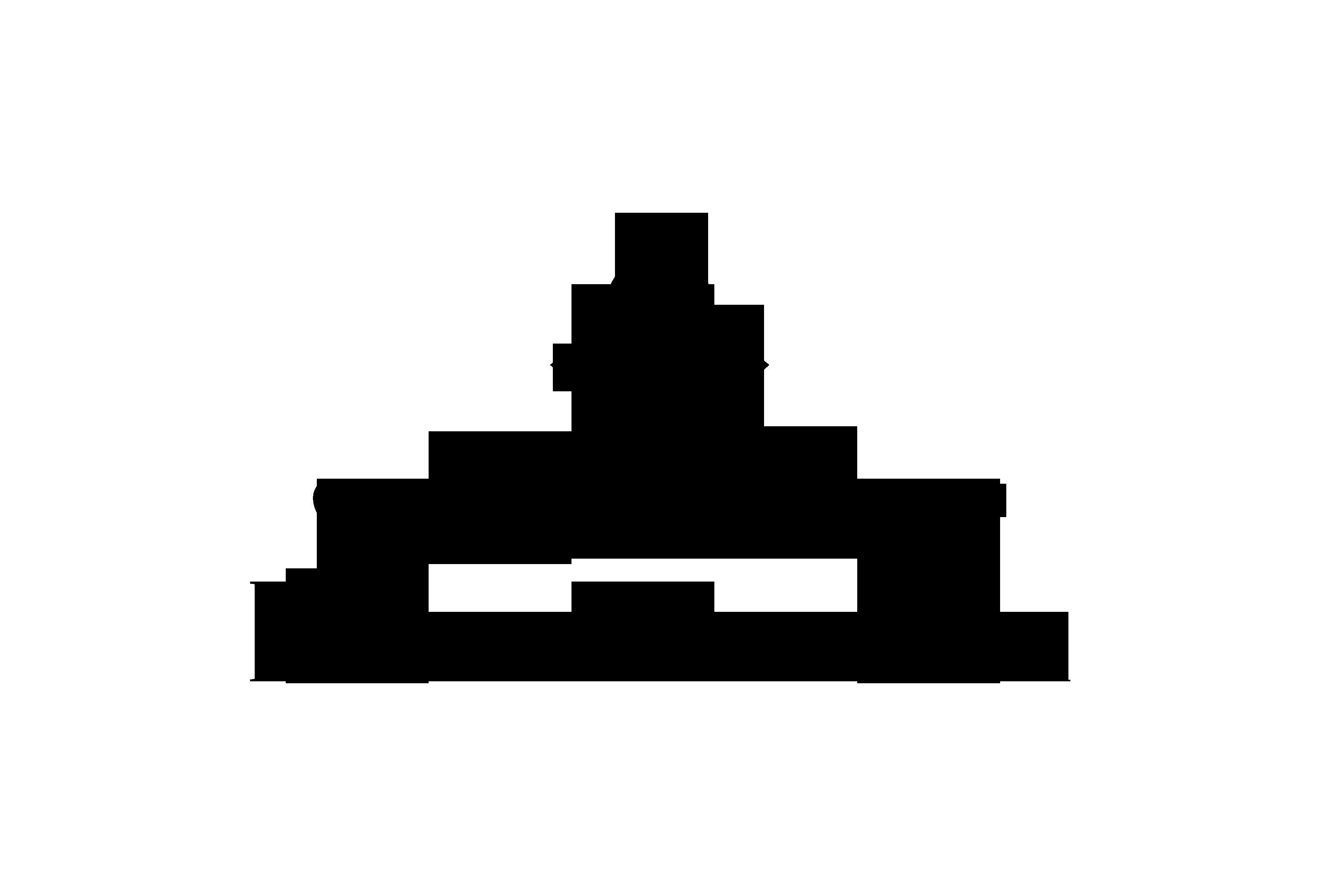 Duna Palota